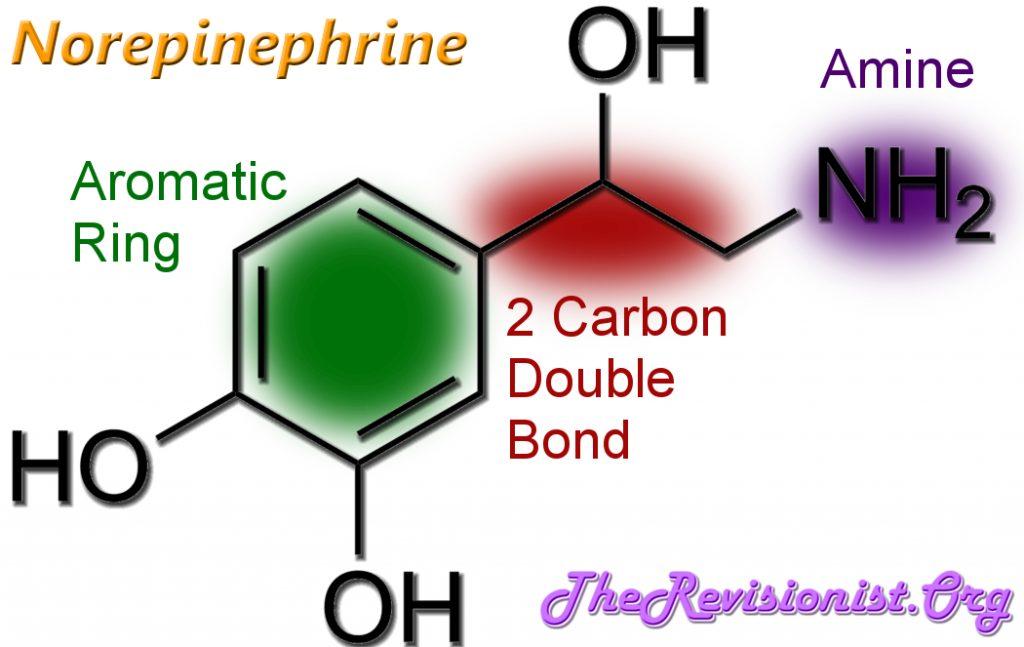 molecular structure of norepinephrine