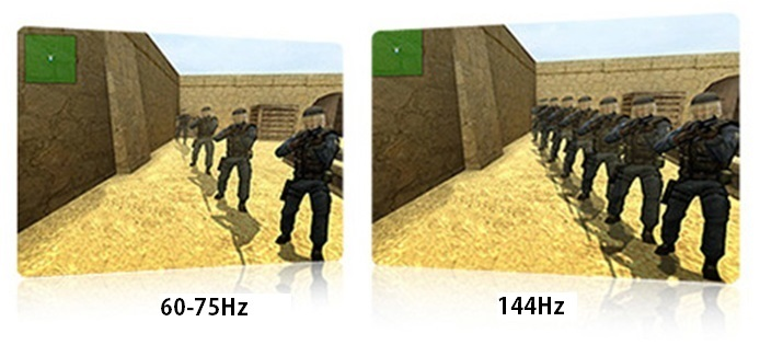 refresh rate comparison 60-70Hz vs 144Hz