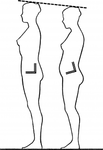 up straight vs slouching standing posture due to prolong sitting